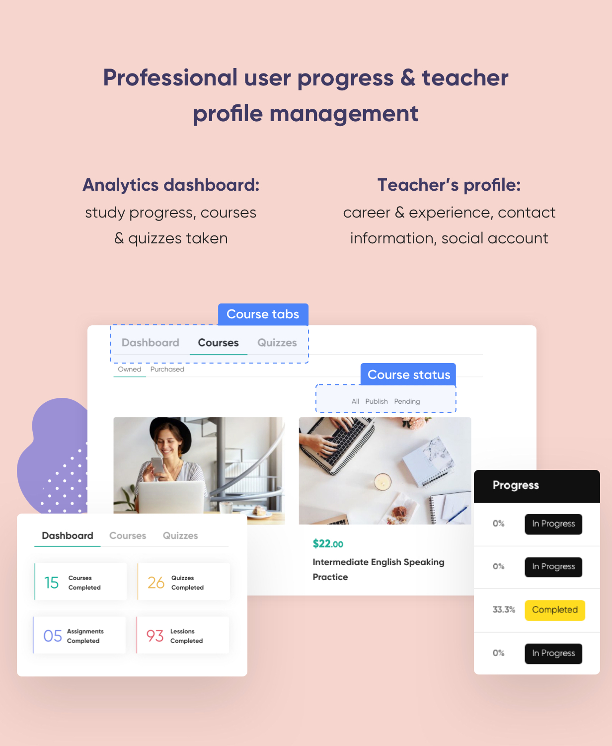 User progress, teacher profile